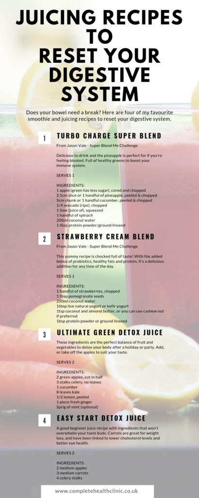 Juicing Recipes to reset your digestive system